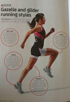 Running style Gazelle
