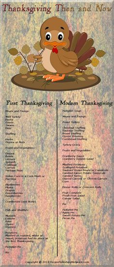 Thanksgiving Then and Now #firstthanksgiving Infograph looking into the difference between the menu at the first Thanksgiving and the modern Thanksgiving menu...