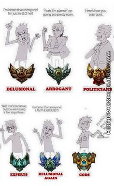 League of Legends player types