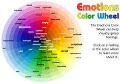 Image result for emotional color wheel
