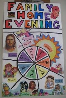 Liahona Family Home Evening Chart now that is just cool FHE
