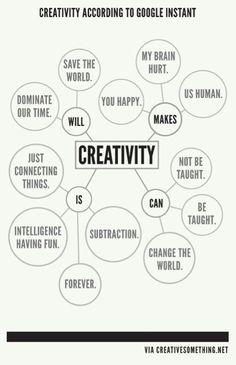 La #creatividad según #Google Instant. ¡No te lo pierdas!