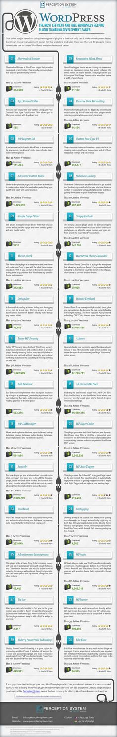30 Wordpress Plugins for Developers : Developer riding on WordPress or even avid blogger ready for the next leap? Any of these 30 plugins might be of use to you.  > http://infographicsmania.com/30-wordpress-plugins-for-developers/?utm_source=Pinterest&utm_medium=ZAKKAS&utm_campaign=SNAP