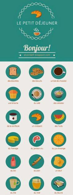 2. Quel est ton petit-déjeuner favori? ( Mi a kedvenc reggelid?) Choisis trois variantes  et continue les propositions! ( Válassz ki három variánst és folytasd a mondatokat!)  a) Mon petit-déjeuner favori est... (A kedvenc reggelim...) b) J'aime le meilleur... pour le petit-déjeuner. (A legjobbban a/az... szeretem reggelire) c) Ce que je mange souvent pour le petit-déjeuner est:... ( Amit gyakran eszem reggelire...)