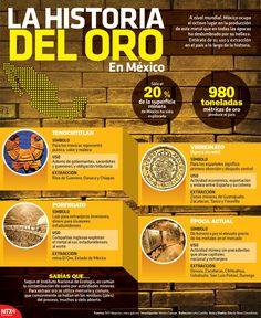 Conoce más acerca de la historia de la producción del oro en México. #Infographic