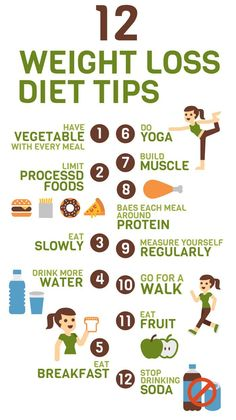 Adorable Quotes, Eat Slowly, Belly Belly, Boost Metabolism, Loose Weight, Best Diets, Build Muscle, Diet Tips, Healthy Habits