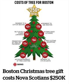 Read the rest at @cbcns  The Nova Scotia government spent $250000 last year in its campaign to send a Christmas tree to Boston but one marketing expert says it's hard to tell if taxpayers are getting good value for the money. . The $250k bill surprises Ed McHugh who teaches business & marketing at NSCC. . Since 1971 the tree has been an annual gift from NS to adorn Boston Boston Common to say thanks for the assistance after the Halifax Explosion in 1917. In the beginning the tree for Boston…
