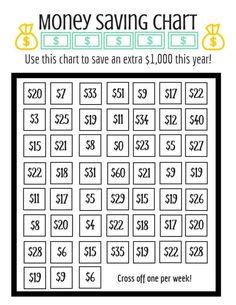 Money savings challenge ideas for Top 10 fun and realistic saving money challenges including a 52 week money challenge, savings printables and more. Ways To Save Money, Money Tips, Money Saving Tips, How To Make Money, Saving Ideas, Money Hacks, Saving Money Chart, 52 Week Money Challenge, Savings Challenge