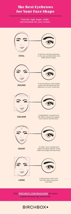 Eyebrows are not one-size-fits-all! Consult this guide to find the best eyebrow…