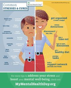 Stress & Weight Loss | How to Reduce Stress to Lose Weight ...