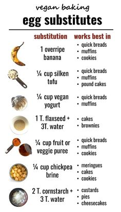 Vegan Cake Recipes With Egg Replacer.Top 9 Plant Based Egg Substitutes For A Healthy Diet. Baking Without Eggs Is Possible With 8 Egg Substitutes . Vegan Egg Substitutes For Baking Cooking Best Egg . Vegan Substitutes, Food Substitutions, Vegan Foods, Vegan Recipes, Egg Free Recipes, Cake Recipes, Baking Without Eggs, Pumpkin Recipes Without Eggs, Breaded Tofu