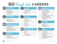 The Art of Ed - 60 Visual Arts Careers to Discuss With Your Students arteducation art education printables 197032552435624978 Visual Arts Careers, Art Careers, Stem Careers, High School Art, Middle School Art, Wassily Kandinsky, Special Effects Makeup Artist, Jobs In Art, Art Nouveau