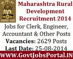 Jobs for Clerk, Engineers, Accountant and other Posts 2014