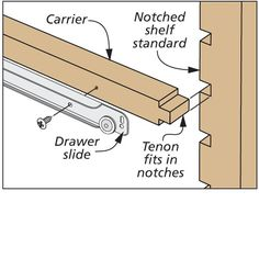 Home Made Adjustable Pull-Out Shelf Hardware -- Not sure those tiny tabs would be strong enough to hold shelves full of canned goods. Woodworking Patterns, Woodworking Techniques, Woodworking Projects Diy, Woodworking Shop, Woodworking Plans, Woodworking Skills, Sliding Shelves, Pull Out Shelves, Wood Shop Projects