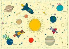 Déco Murale thème Espace, Planètes, Système Solaire - L'Affiche Moderne