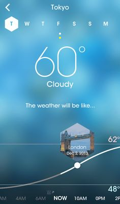 The weather will be like...