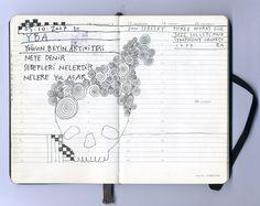 moleskine notebook on ink 2007