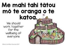 Its true. I do talk a lot about whakataukī. If you don't know by now I absolutely love them and I think they should be an essential part . Teaching Quotes, Teaching Resources, Treaty Of Waitangi, Maori Words, Maori Designs, Kids Poems, Work Quotes, Early Childhood Education, Math Worksheets