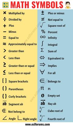Math Symbols: List of 35+ Useful Mathematical Symbols and their Names - ESL Foru...