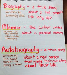 Biogeography Memoir and Autobiography Anchor Chart