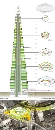 Rascacielo orgánico crece a medida que sus residentes reciclan