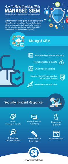 Managed SIEM and Security Incident Response