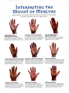 Divination:  #Palmistry ~ Interpreting the Mount of Mercury.