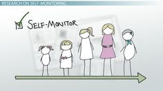 ClinicSpeak: why it is important for MSers to engage with monitoring their own disease?   Do you self-monitor? What works for you? #ClinicSpeak #MSBlog  I am convinced that rheumatologists monitor and treat rheumatoid arthritis (RA) more effectively than we treat MS is because RAers (people with RA) are more activated and engaged with their own disease. Granted active RA is more likely to cause symptoms i.e. painful warm and stiff joints compared to MS were over 90% of the disease activity…