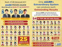 #ALLEN Result : #IITJEE Advanced 2017 AIR 8 , AIR 9 , AIR 10  25 ALLEN Students in Top 100 AIR Club   Total Selections : 6211   Only ALLEN's Extraordinary System can Produce Such Outstanding Results   3 in Top 10 AIR  10 in Top 25  54 in Top 200  127 in Top 500  234 in top 1000  Congratulations !!! KOTA IS PROUD OF YOU  #KotaCoaching #ALLENKota #KotaInstitute