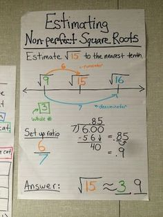 ★ Rockstar Math Teacher ★: Grade Math - Unit Square Numbers and Roots Math 8, Math Tutor, 7th Grade Math, Math Teacher, Math Classroom, Teaching Math, Math Fractions, Student Learning, Real Number System