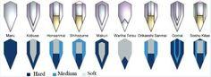 Sword guide : Ryan Sword, Japanese katana,  Handmade katana, Japanese Sword, sword buy, katana, katanas, ninja swords, samurai swords, jian, swords sword, buy sword, naginata,