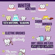 Let's bust some common dental myths and discover some real facts which affects our Oralcare. Myth#1-  Whiter teeth means healthier teeth Myth#2- Teeth whitening/ bleaching erodes teeth enamel Myth#3- Sugar damages your teeth  Myth#4- Electric toothbrush cleans teeth more effectively Myth#5- Don't brush and floss while suffering from bleeding gums Myth#6- The more you brush the cleaner and healtier your teeth are  #healthyliving #blog #lifestyle #dentaltips #food #foodtips #mythbusters #sugar…