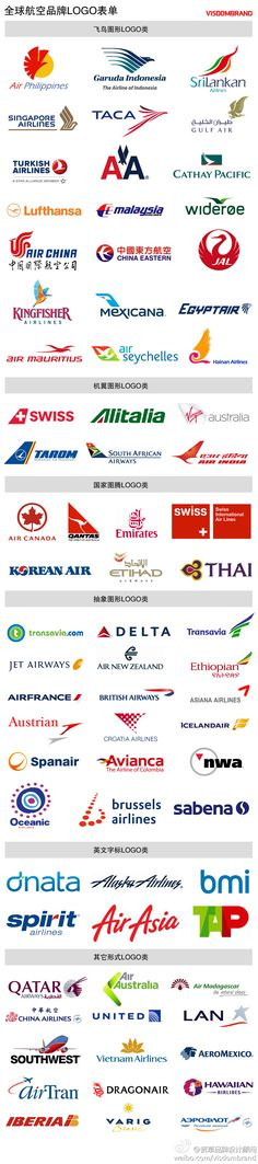 Airlines from around the world.