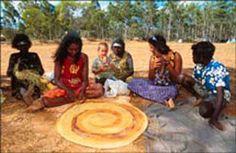 Aboriginal Designs and Patterns