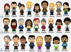 Also great for writing descriptions in high school foreign language classes -- this one's great for targeting personal characteristics like hair color, etc.Names are Spanish, but would work just as well in any other foreign language class! Spanish Games, Spanish 1, Spanish Activities, Teaching Activities, Spanish Lessons, English Lessons, Learn Spanish, Travel Activities, Spanish Grammar