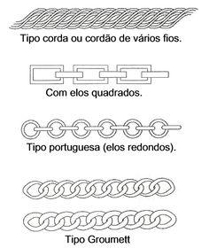 correntes 1