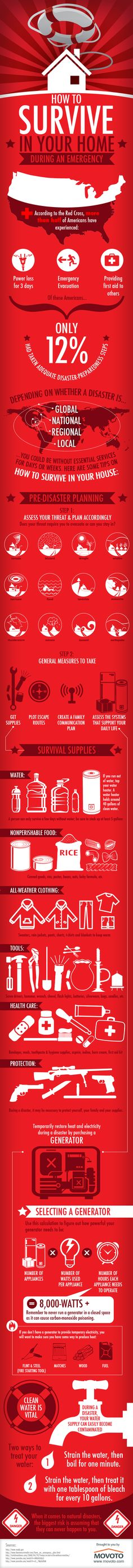 How to survive in your home during an emergency