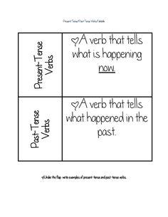 present tense-past tense verbs foldable.pdf