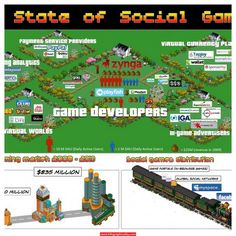 State Of Social Gaming Entertainment 1 600x600 Infographic - http://infographicality.com/state-of-social-gaming-entertainment-1-600x600-infographic/