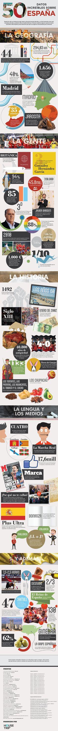 50 datos increíbles sobre España