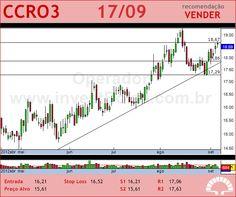 CCR SA - CCRO3 - 17/09/2012 #CCRO3 #analises #bovespa