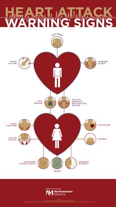 heart attack warning signs for men and women infographic