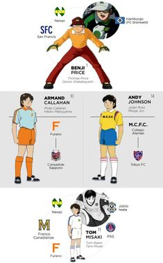 Captain Tsubasa, Desenhos Hanna Barbera, Old Anime, Manga Anime, Db Z, Mileena, The New Wave, Old Cartoons, Starco