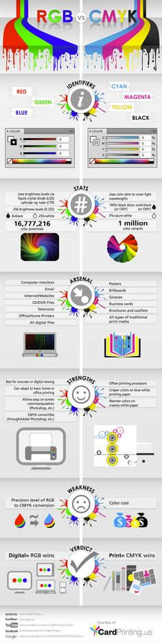 [Infographie] – Les différences entre RVB et CMJN