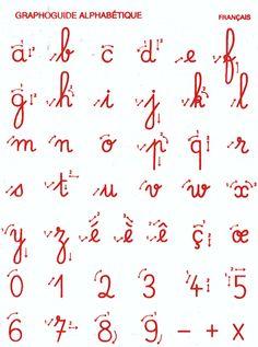 sens ecriture des lettres cursives. Letras minúsculas con flechas indicando trazo