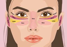 Face Mapping: Pickel im Gesicht? Daran kann es liegen! Gesicht Mapping, Face Mapping, Sport, Signs, Alternative Health, Faces, Top, Useful Tips, Health And Wellness