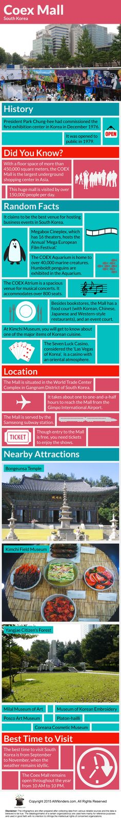 Coex Mall Infographic