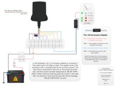 boat wiring diagram google search boat pinterest bilge pump wiring diagram with float switch