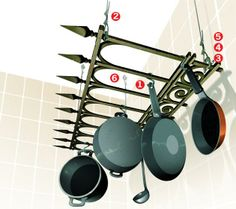DIY Kitchen: DIY Home: DIY How to Turn an Iron Fence Into a Pot Rack