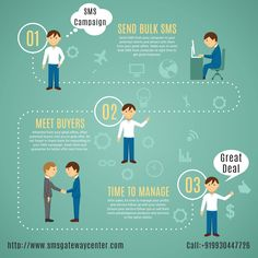 Looking for job infographic template Free Vector Free Infographic Templates, Infographic Posters, Process Infographic, Managed It Services, Le Cv, Event Planning Tips, Text Design, Graphic Design, Ad Design